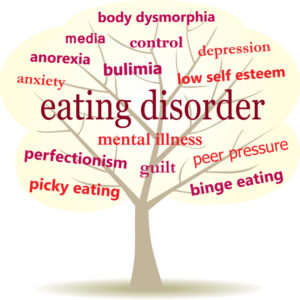 eating-disorders